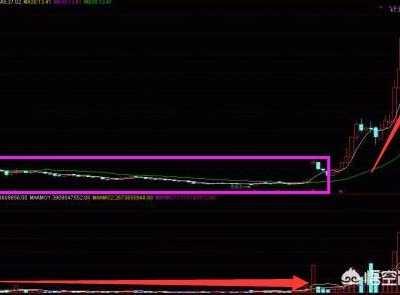 股票一天正常涨几个点 如果上涨会涨多少倍